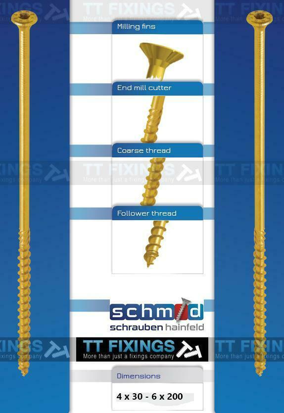 Austrian Manufactured screws arrive!!